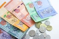 Übersicht Münzen und Banknoten Malaysia Währung Ringgit
