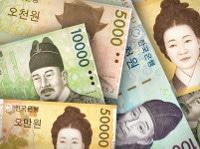 Übersicht Münzen und Banknoten Korea Währung Won