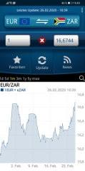 Eine Währungsrechner-App zeigt die Umrechnungskurse von Euro zum Südafrikanischen Rand